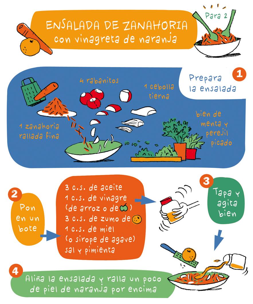 ensalada-zanahoria